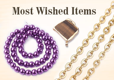 Most Wished Items